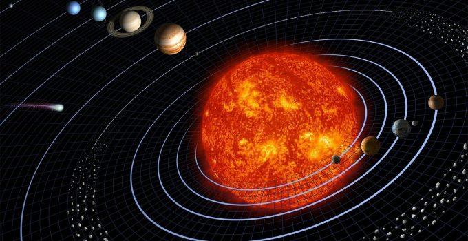 relação dos planetas com os elementos