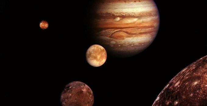 planetas retrógrados em 2021